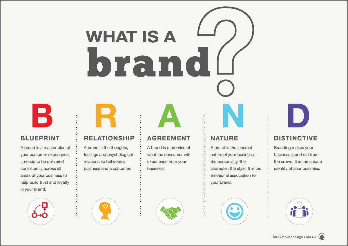 how to build your brand while redefining yourself as an authority you have to aim at providing solutions to day to day problems that are encountered by the masses ors will get attracted to your site if you are