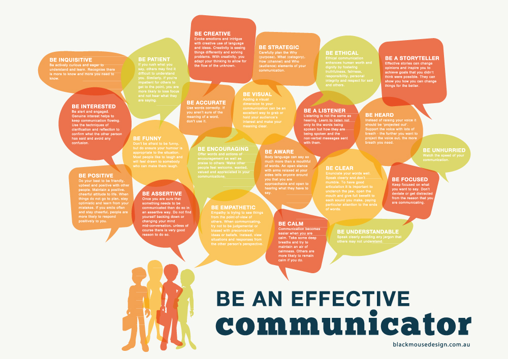 be_an_effective_communicator_poster_sm