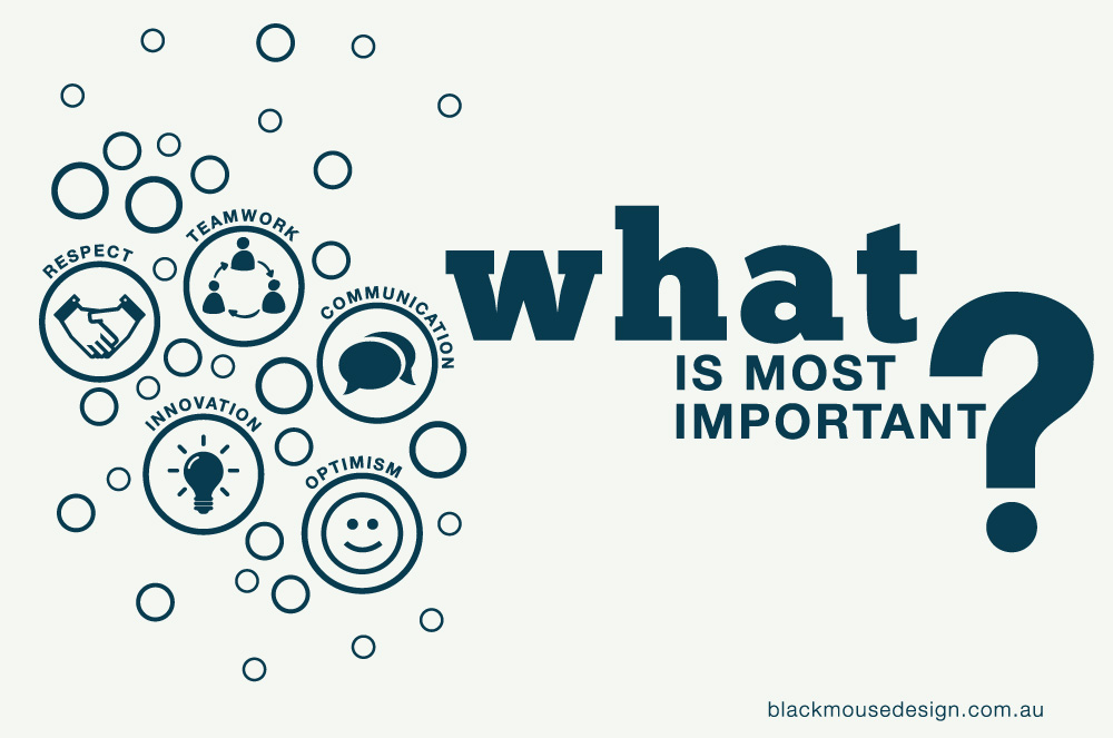 what_is_most_important